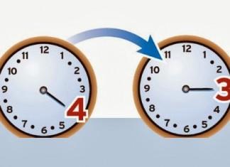 Θυμηθείτε: Την Κυριακή αλλάζει η ώρα