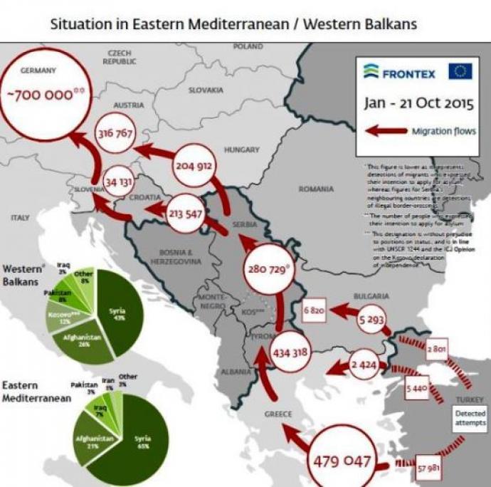 χάρτης- προσφυγικό