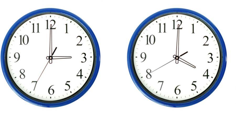 αλλαγή ώρας, Κυριακή,