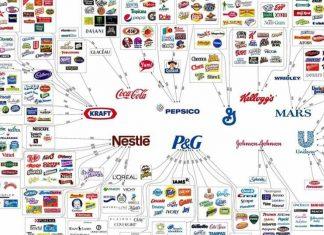 10 εταιρείες, ελέγχουν, αγοράζουμε,