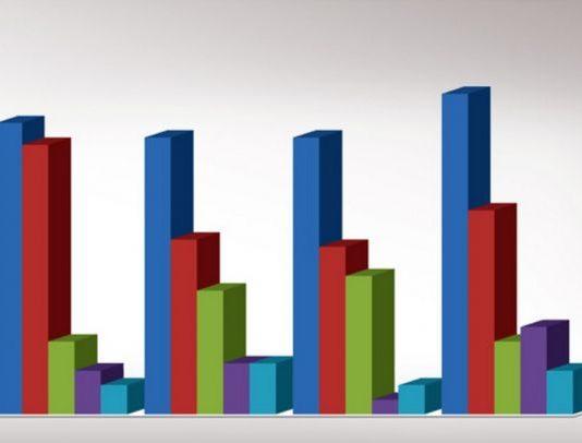 Δημοσκόπηση Metron Analysis: Σταθερό προβάδισμα της ΝΔ έναντι του ΣΥΡΙΖΑ