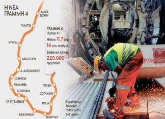 μετρό, κατασκευή, Γραμμής 4,