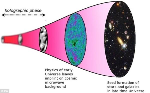 σύμπαν, ψευδαίσθηση, επιστήμονες,
