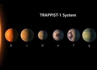 Υπάρχει 13ος πλανήτης στο ηλιακό μας σύστημα;