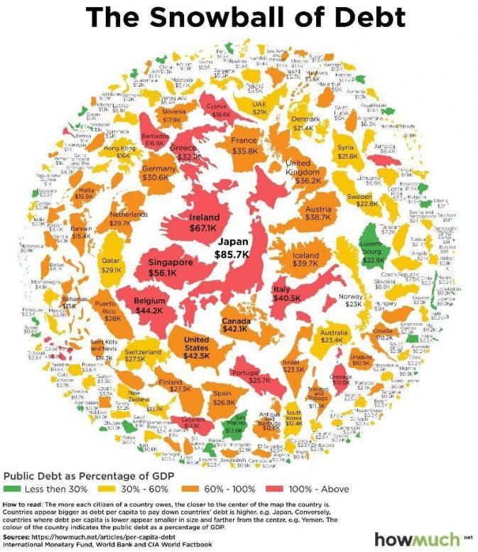 χάρτης, παγκόσμιο χρέος,