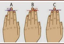 δάκτυλα, προσωπικότητα,