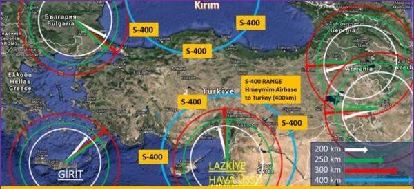 Ρωσία, Ελλάδα, Τουρκία,
