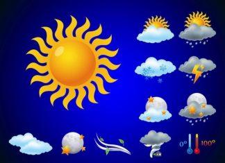 Συννεφιά , άνοδος , θερμοκρασίας,