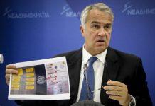 Βορίδης: Αποκαθιστούμε την εύρυθμη λειτουργία της Αυτοδιοίκησης