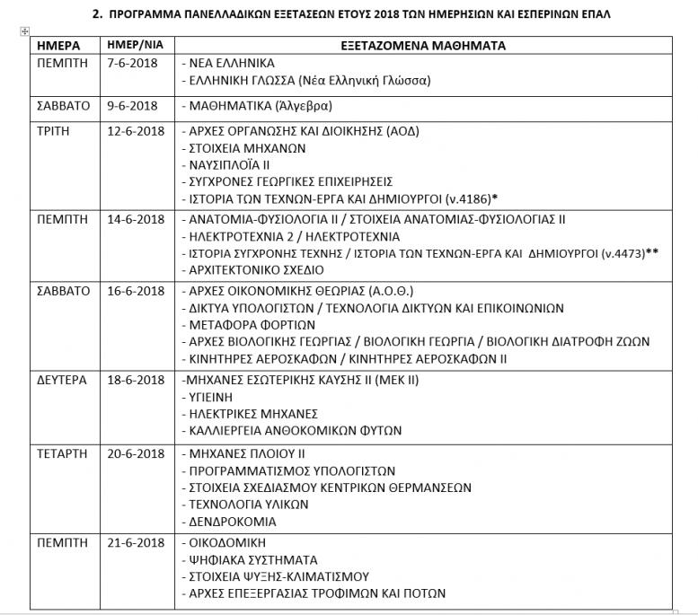 πανελλήνιες εξετάσεις 2018, πρόγραμμα,