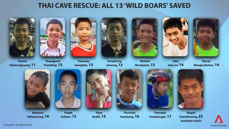 ΤΑΪΛΑΝΔΗ: Τα 12 παιδιά και ο προπονητής που απεγκλωβίστηκαν από το σπήλαιο
