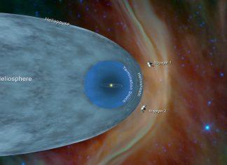 To Voyager 2 βρίσκεται στο χώρο ανάμεσα στα αστέρια