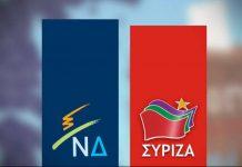 Δημοσκόπηση Alco: Προβάδισμα με 6,3% η Ν.Δ από τον ΣΥΡΙΖΑ
