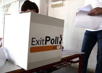 Τελικό exit poll για εκλογές 2019: Σαρωτική νίκη και αυτοδυναμία της ΝΔ