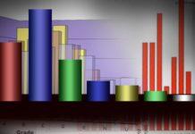 Opinion Poll: Υψηλό προβάδισμα 17,3% υπέρ της ΝΔ στην Αττική